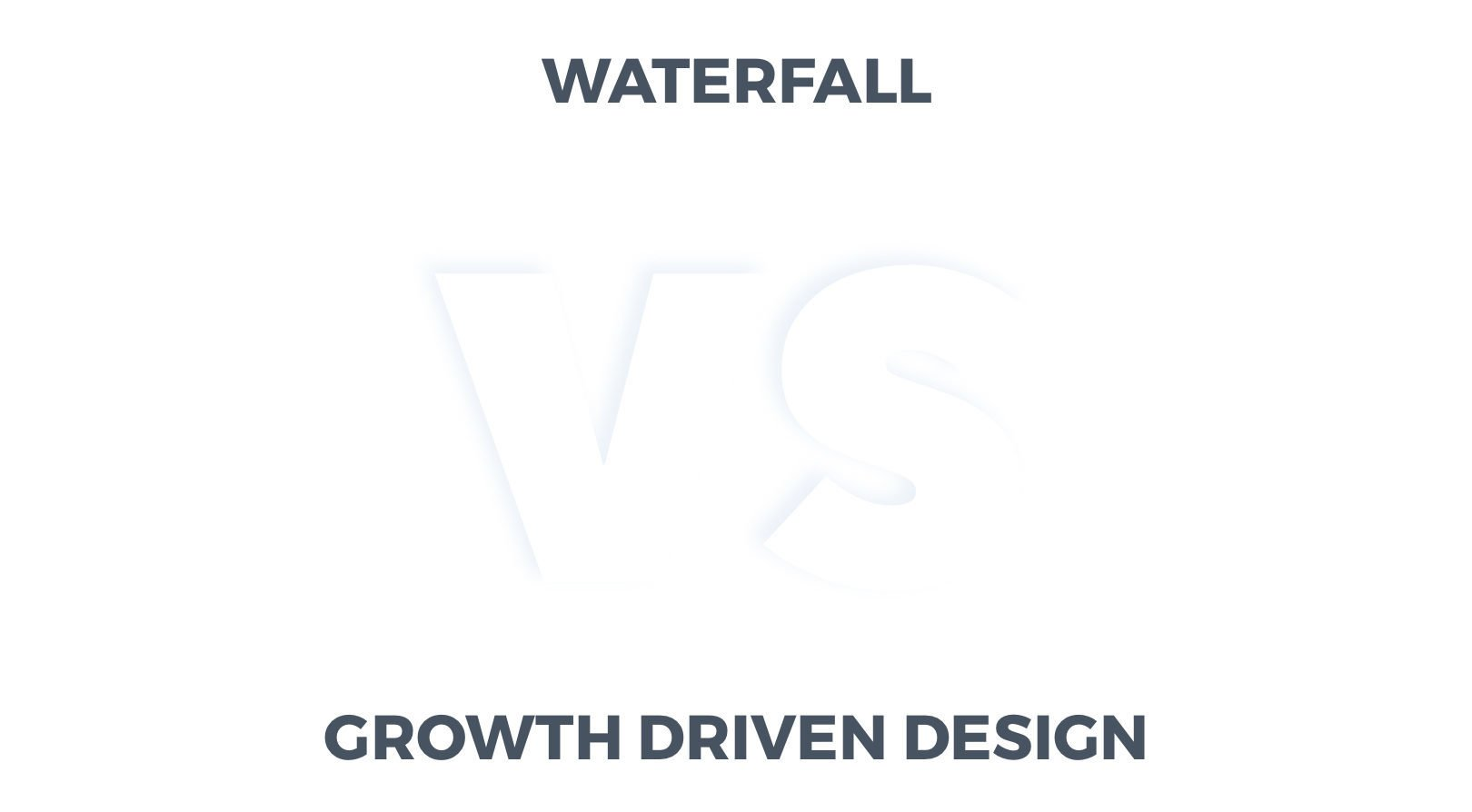 Waterfall Vs Gdd